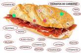 El pan como alimento funcional